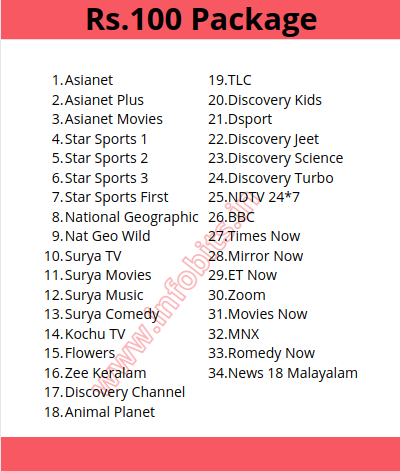 BSNL IPTV Channel List Rs 100 Package