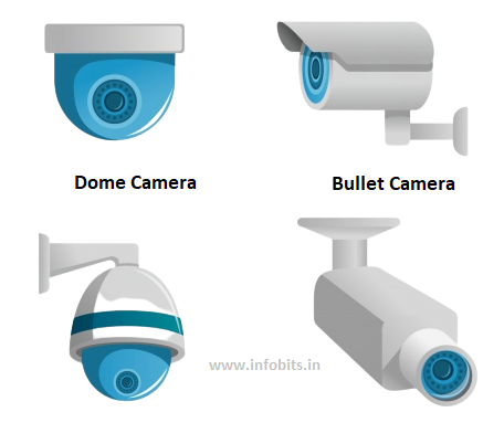 Dome and Bullet cameras